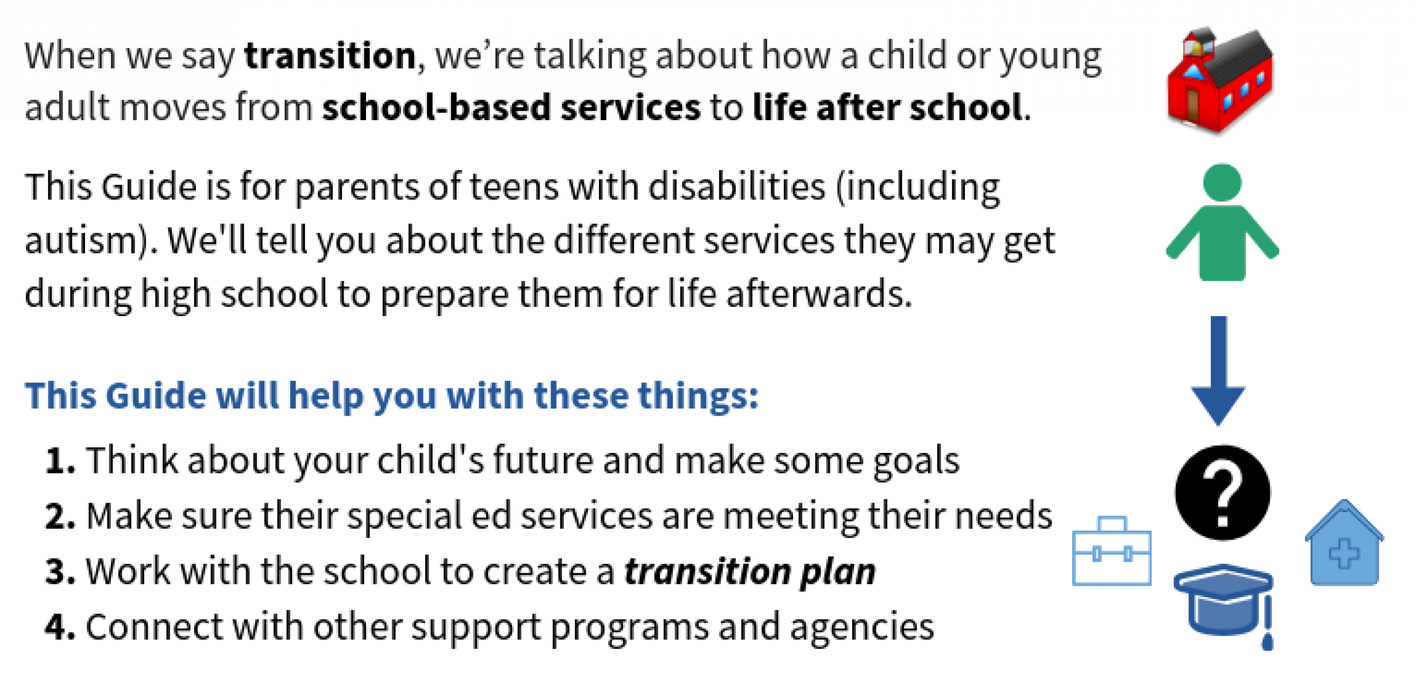 When we say transition, we're talking about how a child or young adult moves from school-based services to life after school. This Guide is for parents of teens with disabilities (including autism). We'll tell you about the different servcies they may get during high school to prepare them for life afterwards.  This Guide will help you with these things: 1. Think about your child's future and makes some goals. 2. Make sure their special ed servcies are meeting their needs. 3. Work wth the school to create a transition plan. 4. Connect with other support programs and agencies.