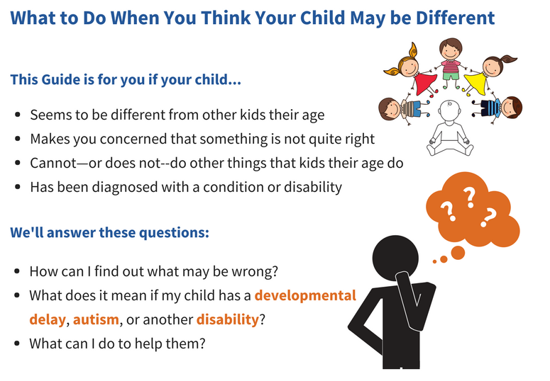 What to do When you think your Child May be Different. This Guide is for you if your child... seems to be different from other kids their age, makes you concerned that something is not quite right, cannot (or does not) do other things that kids their age do, has been diagnosed with a condition or disability.  We'll answer these questions: How can I find out what may be wrong? What does it mean if my child has a developmental delay, autism, or another disablity? What can I do to help them?